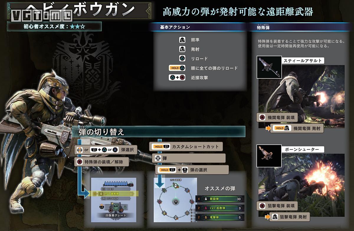 《怪物猎人 世界》全武器操作方式公布