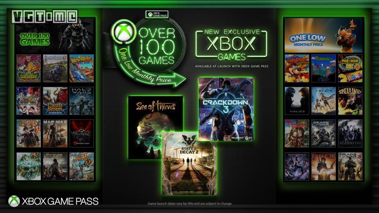 微软工作室游戏今后将在首发当天加入Xbox Game Pass服务