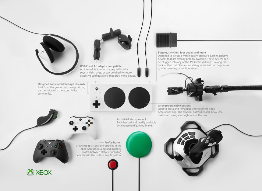 "Xbox自适应手柄获得设计界权威大奖""黑铅笔奖"""