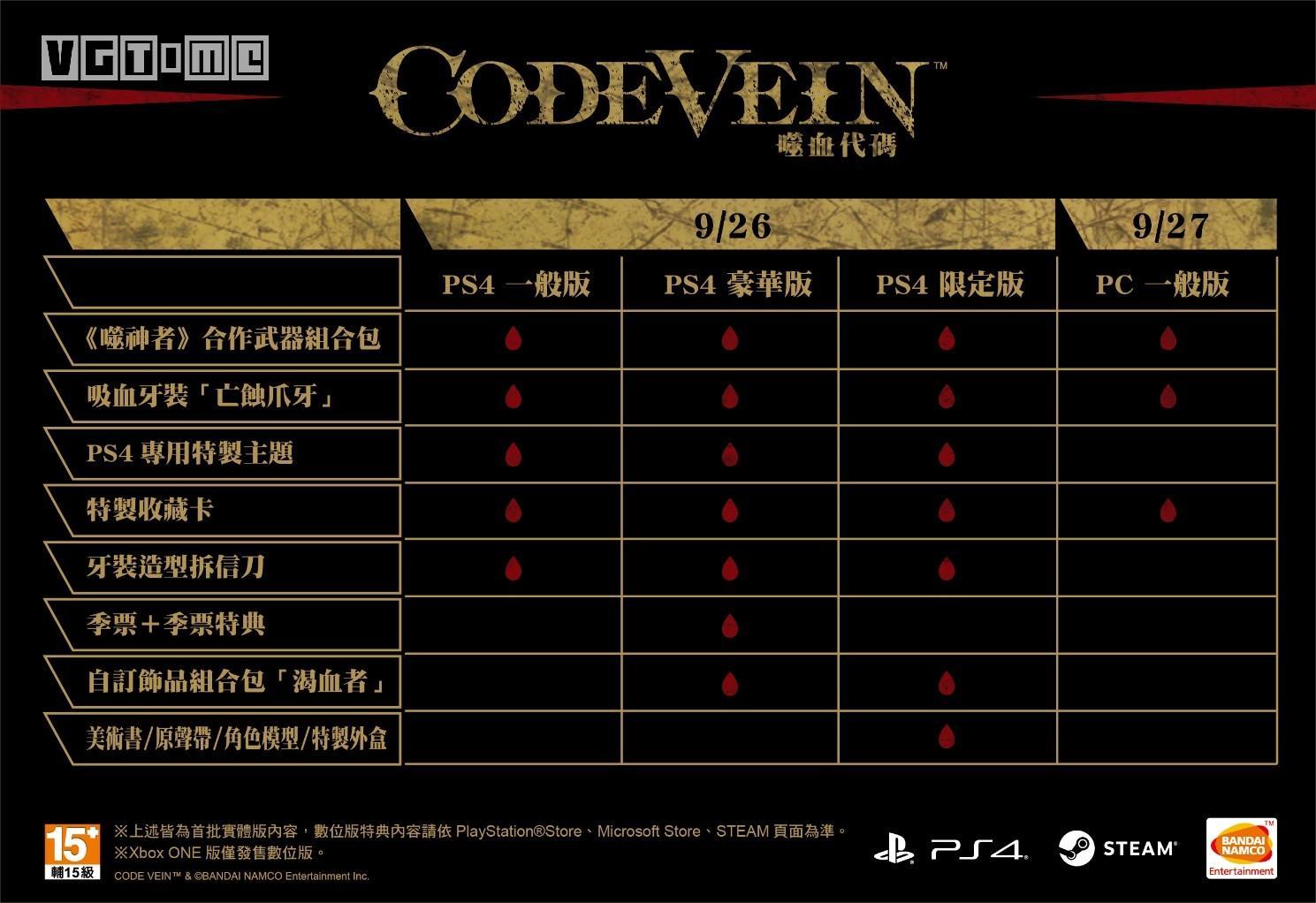 《噬血代码》中文版将与其他版本同步推出