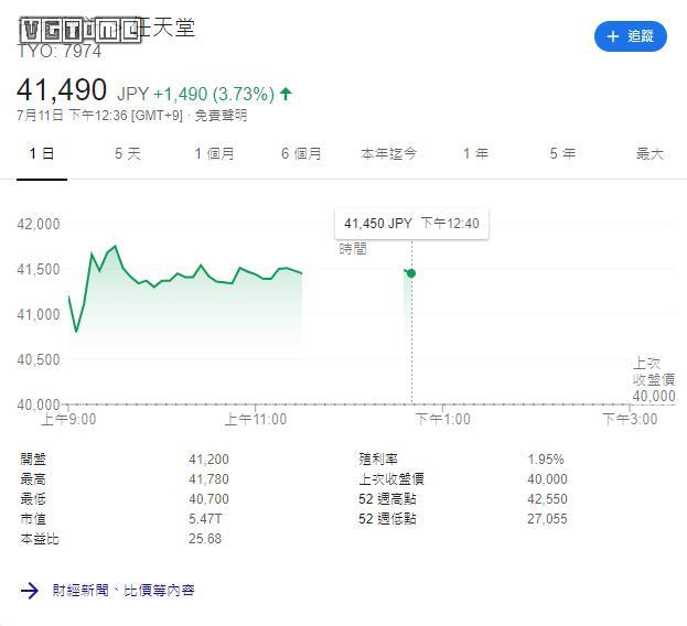 「Switch Lite」公布后任天堂股价大涨,创九个月内新高