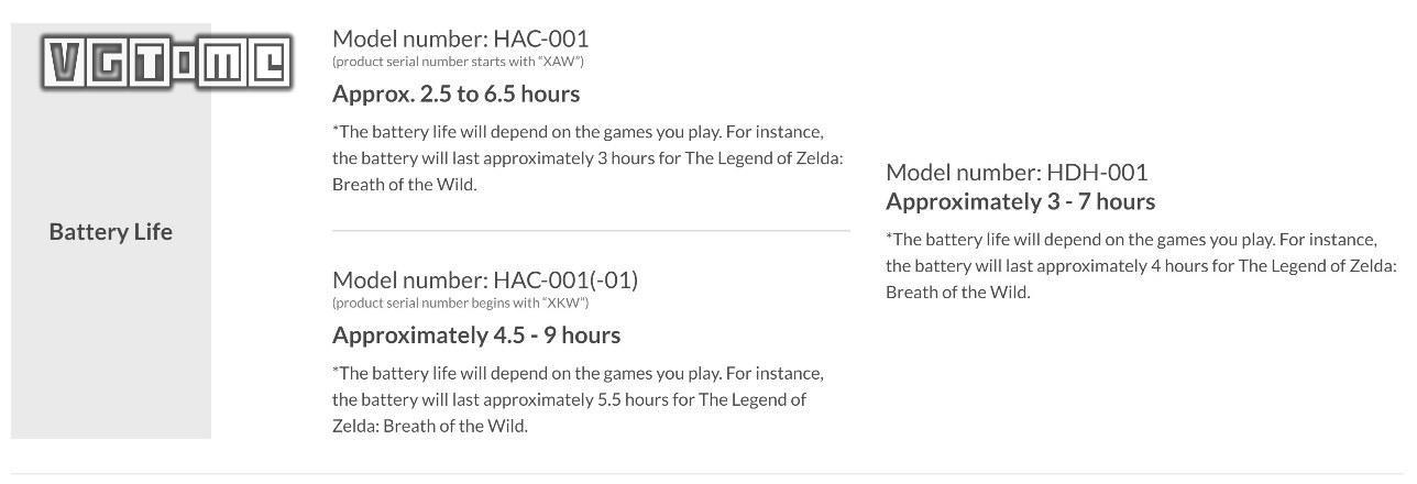 任天堂公布续航升级版Switch,港行8月1日发售