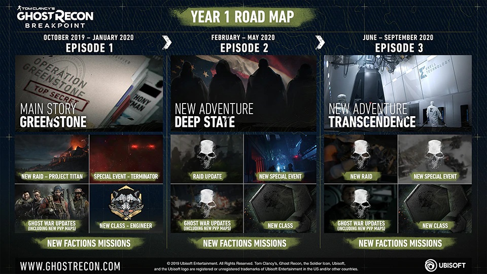 The Ghost Action Breakpoint announces its first year roadmap, with the first copy released in October.