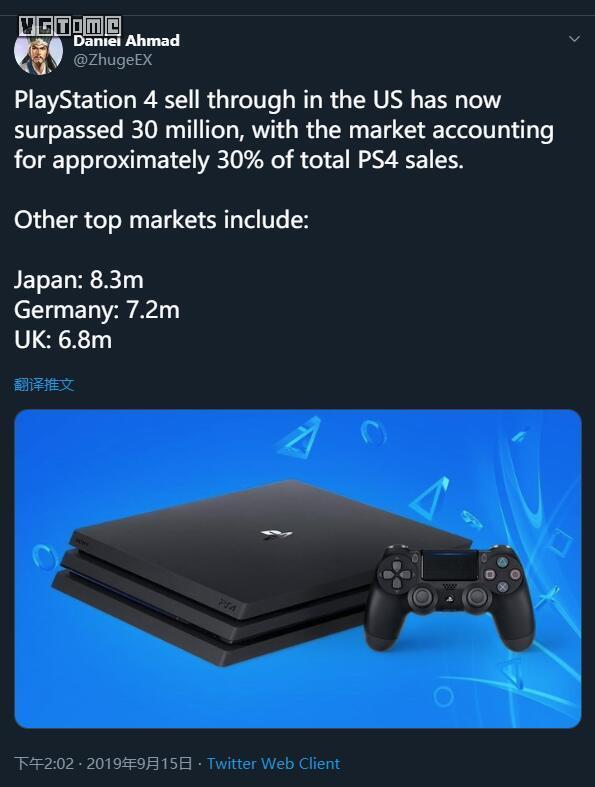 PS4在美国销量创新高,贡献了全球销量的30%