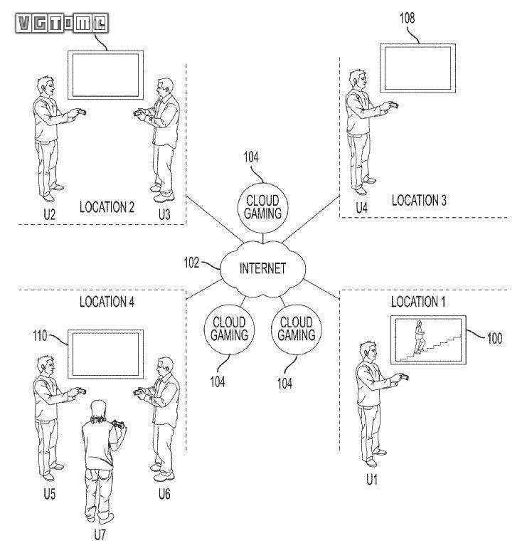 索尼新专利显示,PS5手柄或支持云游戏