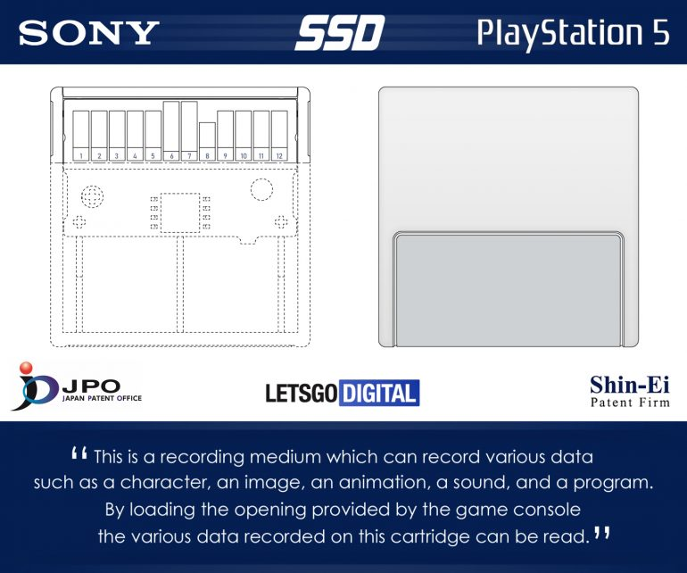 The patent display ps5 may adopt the box type solid state drive design