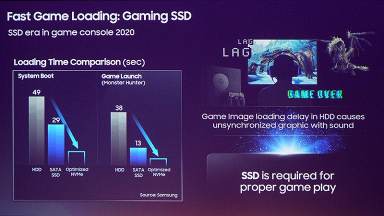 PS5可能会采用三星新款NVMe SSD硬盘