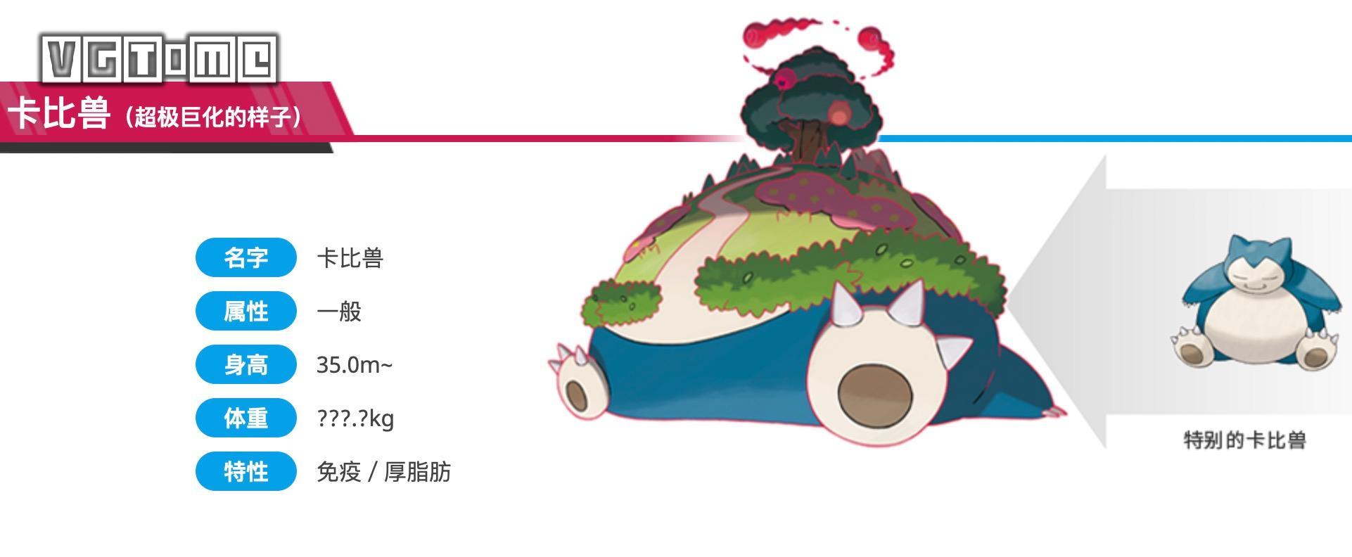 《宝可梦 剑/盾》「超极巨化卡比兽」将于12月4日开放