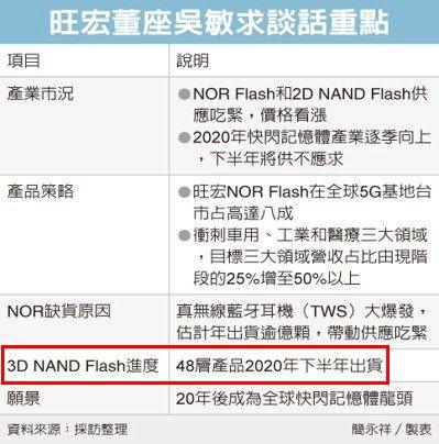 臺媒稱任天堂Switch 64G游戲卡帶或將于明年上市