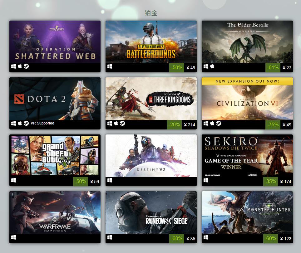 2019年Steam上最賺錢的游戲是哪些?來看這個榜單就知道了