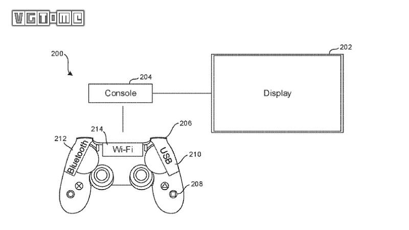 索尼新专利:为手柄添加Wi-Fi模块以降低延迟