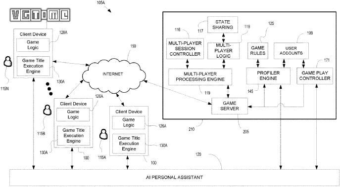 索尼申请新专利:能模拟玩家习惯、自动玩游戏的AI
