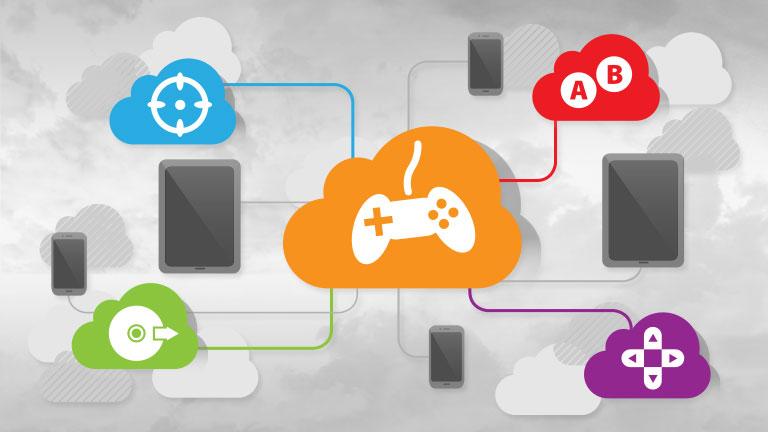 2018年云游戏消费支出约为3.87亿美元,PS Now最受欢迎