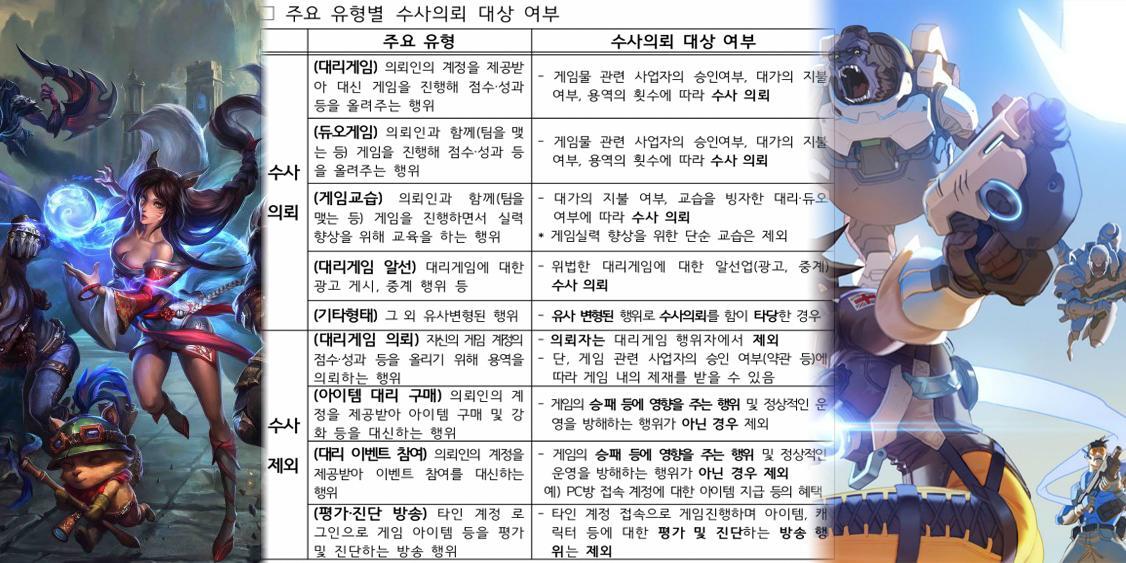 """今日起在韩国当""""游戏代练""""将处以最高2年有期徒刑"""